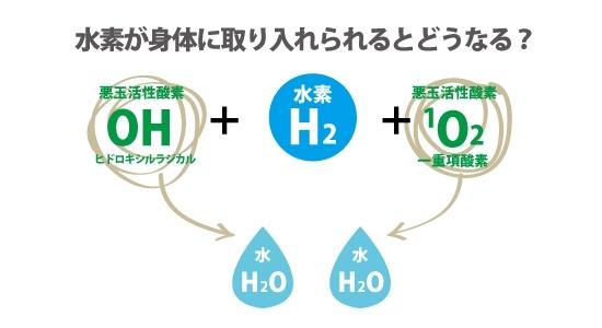 つくづく、水素の仕事をやってて良かった~